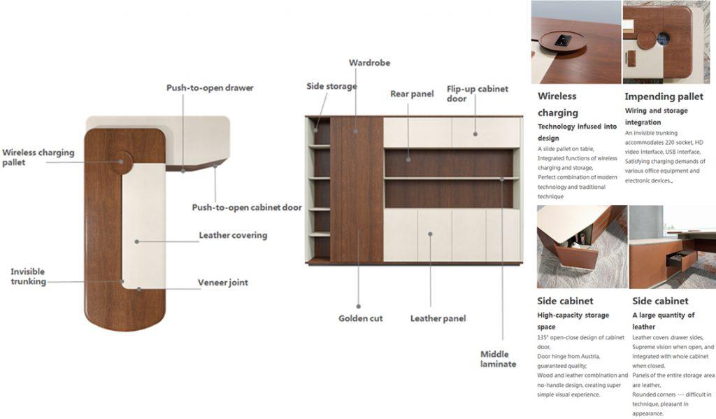 Round Veneer Executive Office Furniture